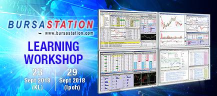 Bursa Station Learning Workshop (KL+Ipoh)