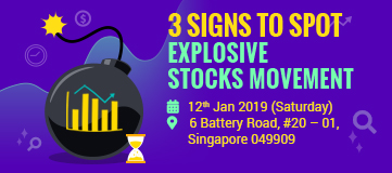 3 Signs to Spot Explosive Stocks Movement