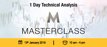 Technical Analysis Masterclass