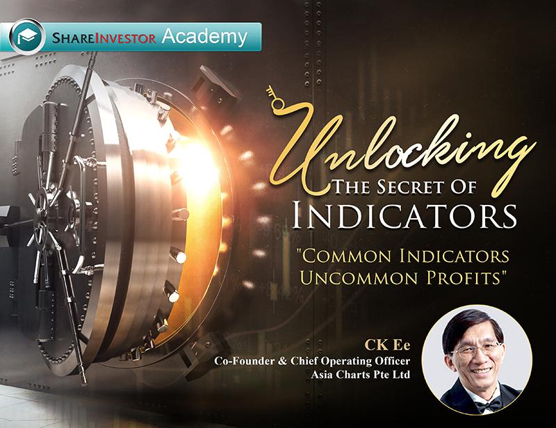 Unlocking the Secrets of Indicators: Common Indicators Uncommon Profits